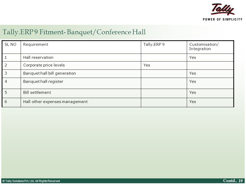 Tally.ERP 9 Fitment- Banquet/Conference Hall