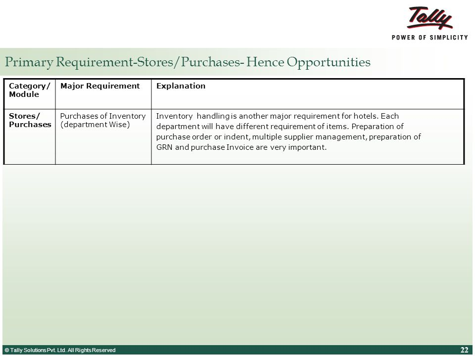 Primary Requirement-Stores/Purchases- Hence Opportunities