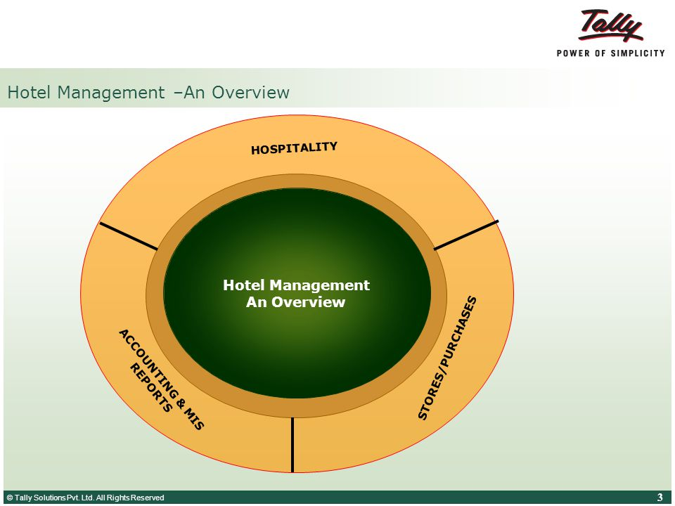 Hotel Management –An Overview