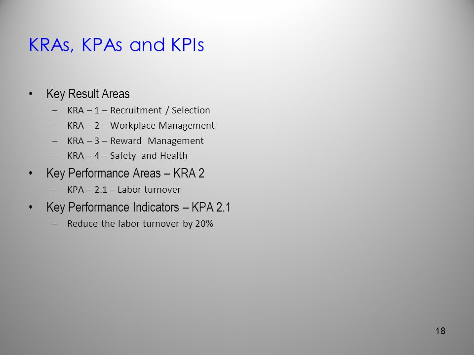 KRAs, KPAs and KPIs Key Result Areas Key Performance Areas – KRA 2