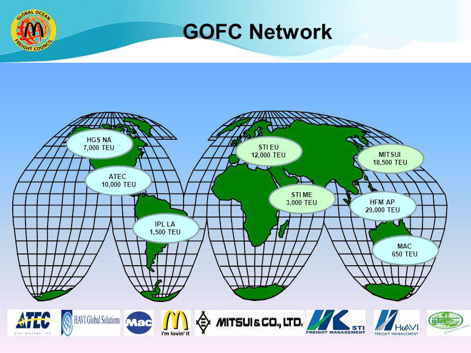GOFC Network GOFC VOLUME FLOWS – 2007F HGS NA 7,000 TEU