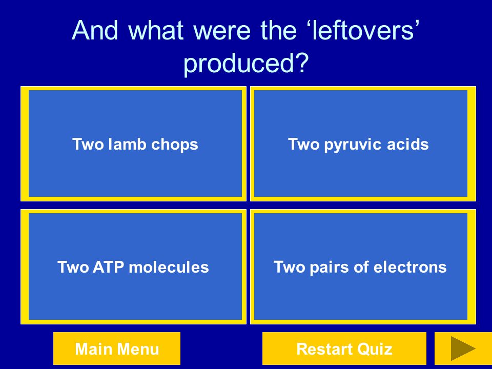 And what were the 'leftovers' produced