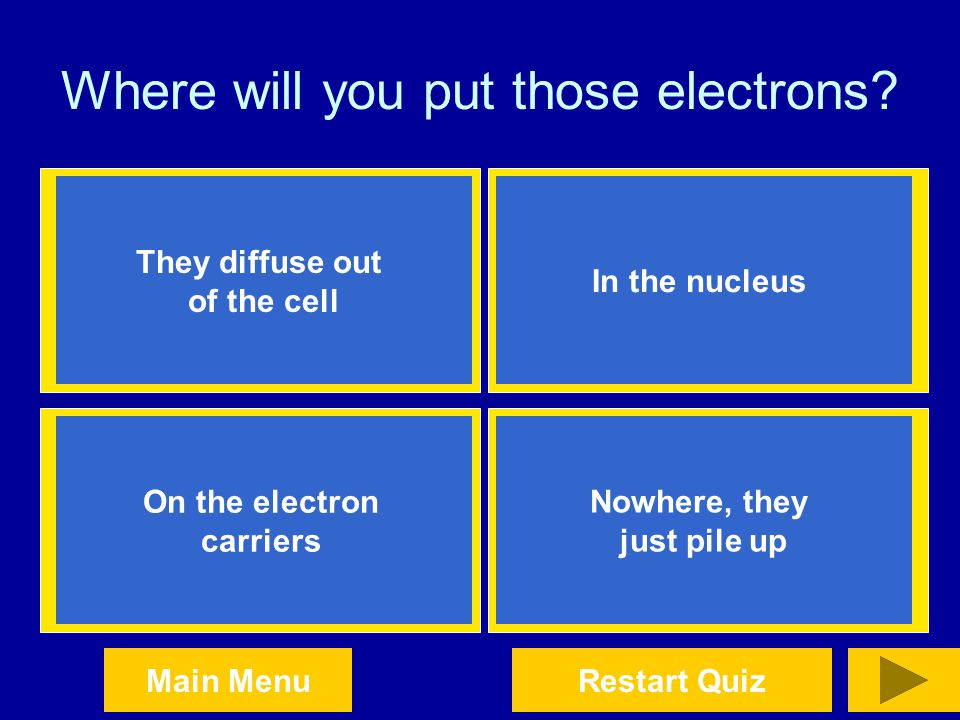 Where will you put those electrons