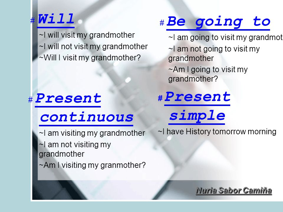 # Will ~I will visit my grandmother. ~I will not visit my grandmother. ~Will I visit my grandmother