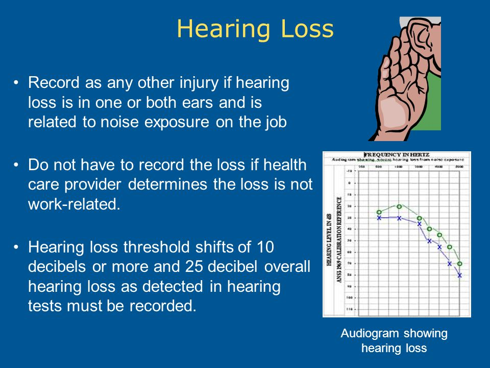 Audiogram showing hearing loss