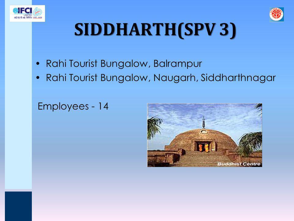 SIDDHARTH(SPV 3) Rahi Tourist Bungalow, Balrampur