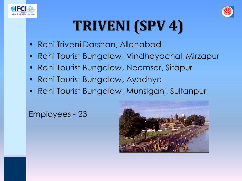 TRIVENI (SPV 4) Rahi Triveni Darshan, Allahabad