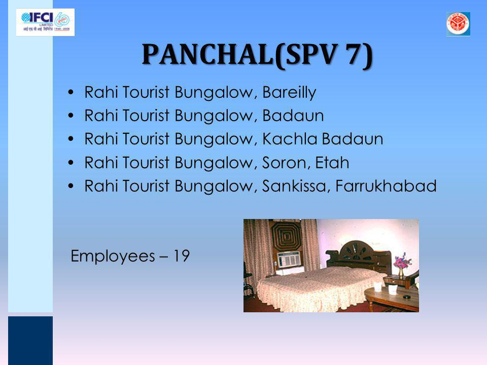 PANCHAL(SPV 7) Rahi Tourist Bungalow, Bareilly