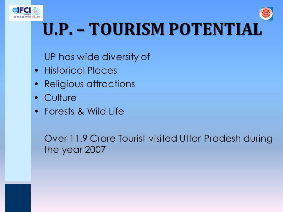 U.P. – TOURISM POTENTIAL UP has wide diversity of Historical Places