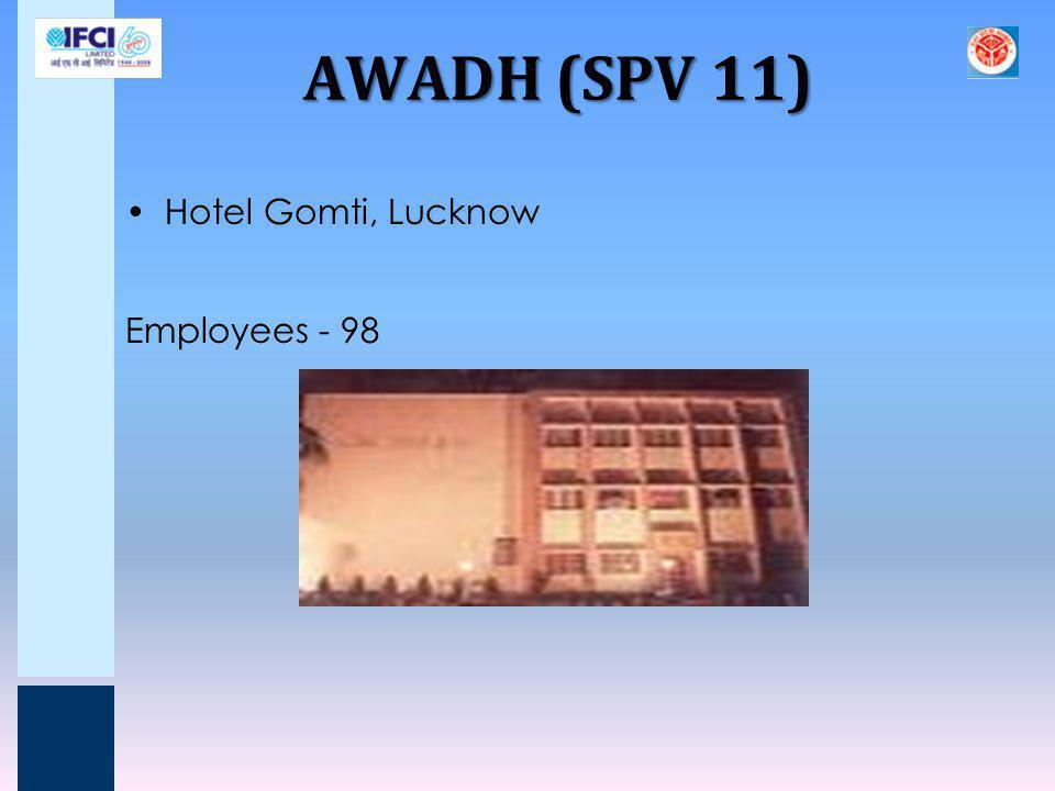 AWADH (SPV 11) Hotel Gomti, Lucknow Employees - 98