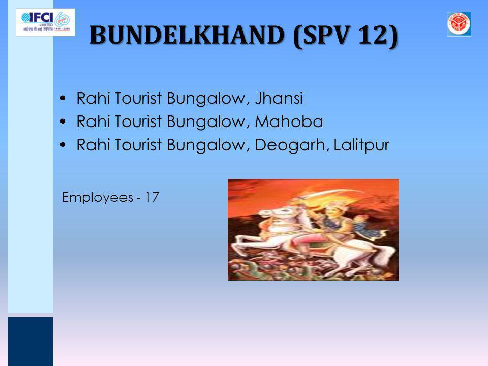 BUNDELKHAND (SPV 12) Rahi Tourist Bungalow, Jhansi