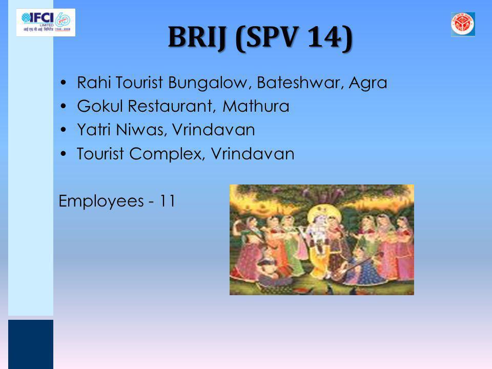 BRIJ (SPV 14) Rahi Tourist Bungalow, Bateshwar, Agra