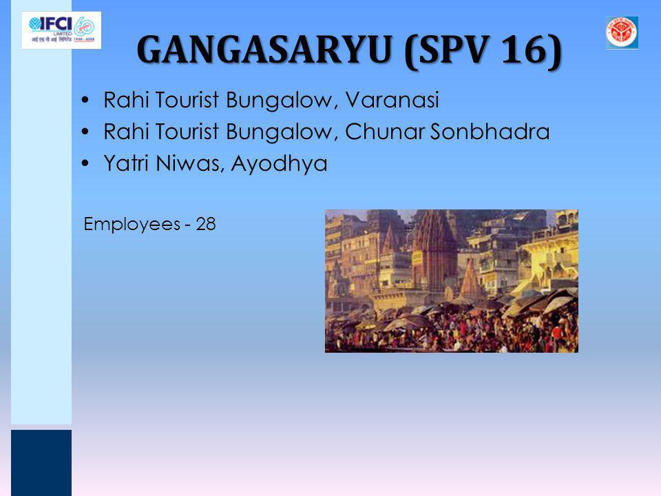 GANGASARYU (SPV 16) Rahi Tourist Bungalow, Varanasi