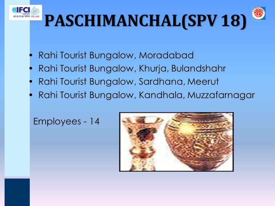 PASCHIMANCHAL(SPV 18) Rahi Tourist Bungalow, Moradabad