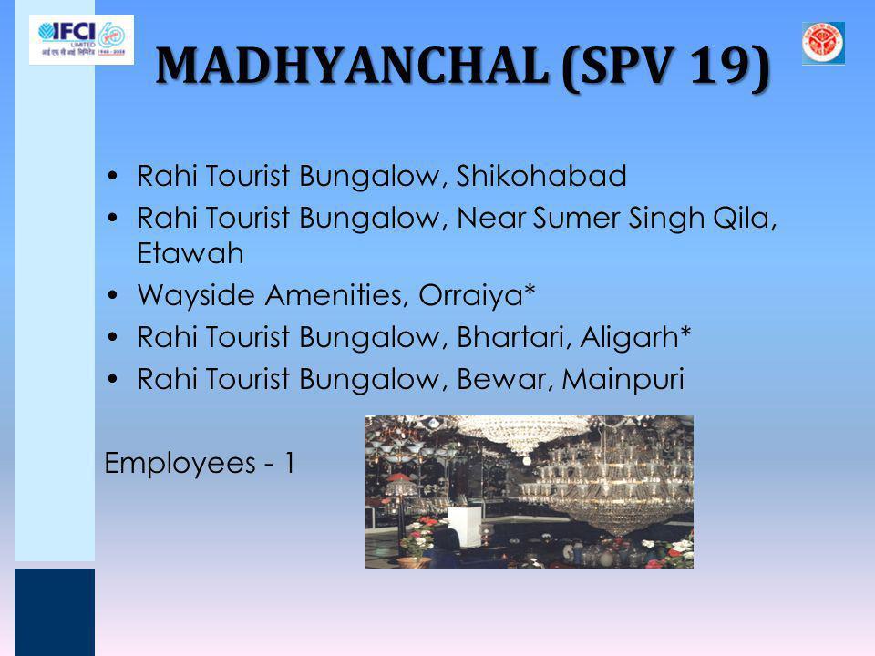 MADHYANCHAL (SPV 19) Rahi Tourist Bungalow, Shikohabad