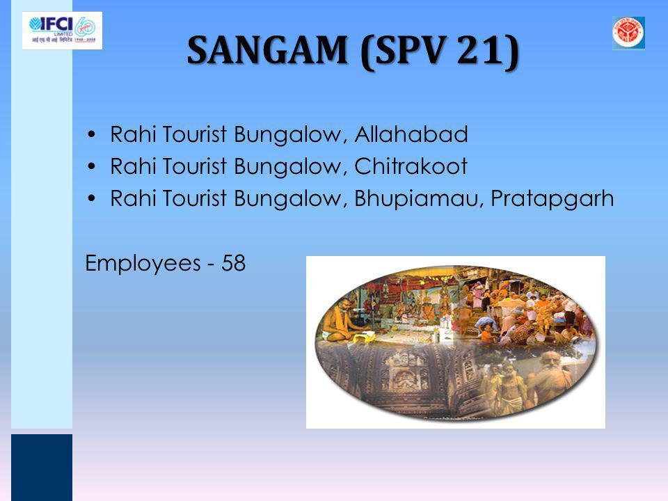 SANGAM (SPV 21) Rahi Tourist Bungalow, Allahabad