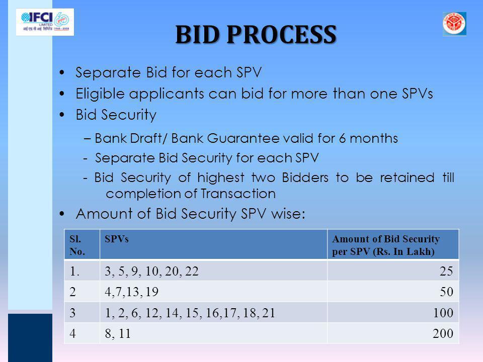 BID PROCESS – Bank Draft/ Bank Guarantee valid for 6 months