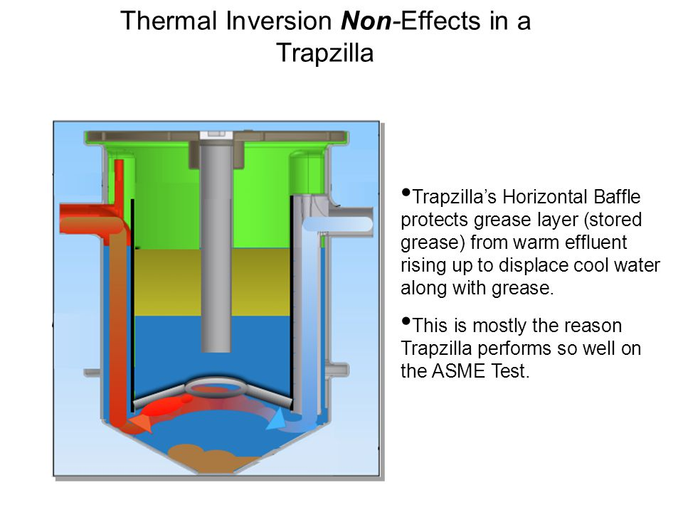 Thermal Inversion Non-Effects in a Trapzilla
