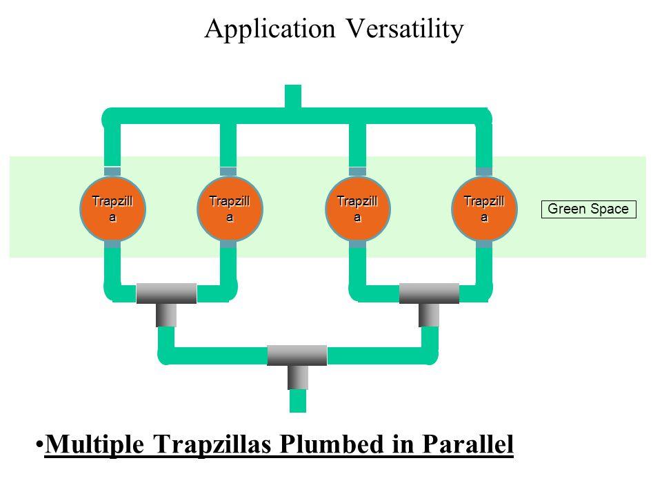 Application Versatility
