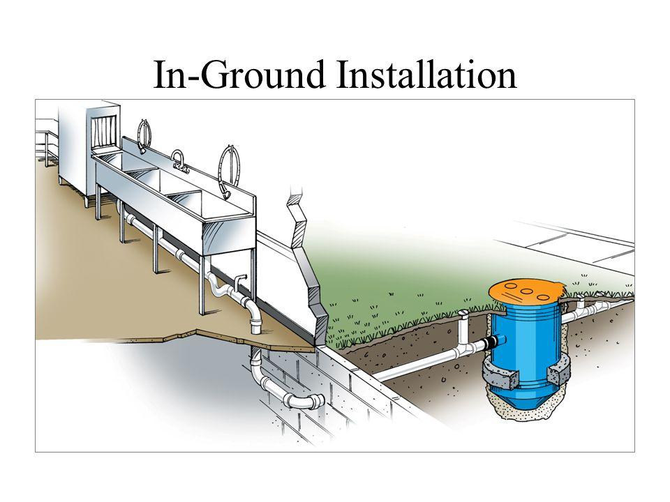 In-Ground Installation