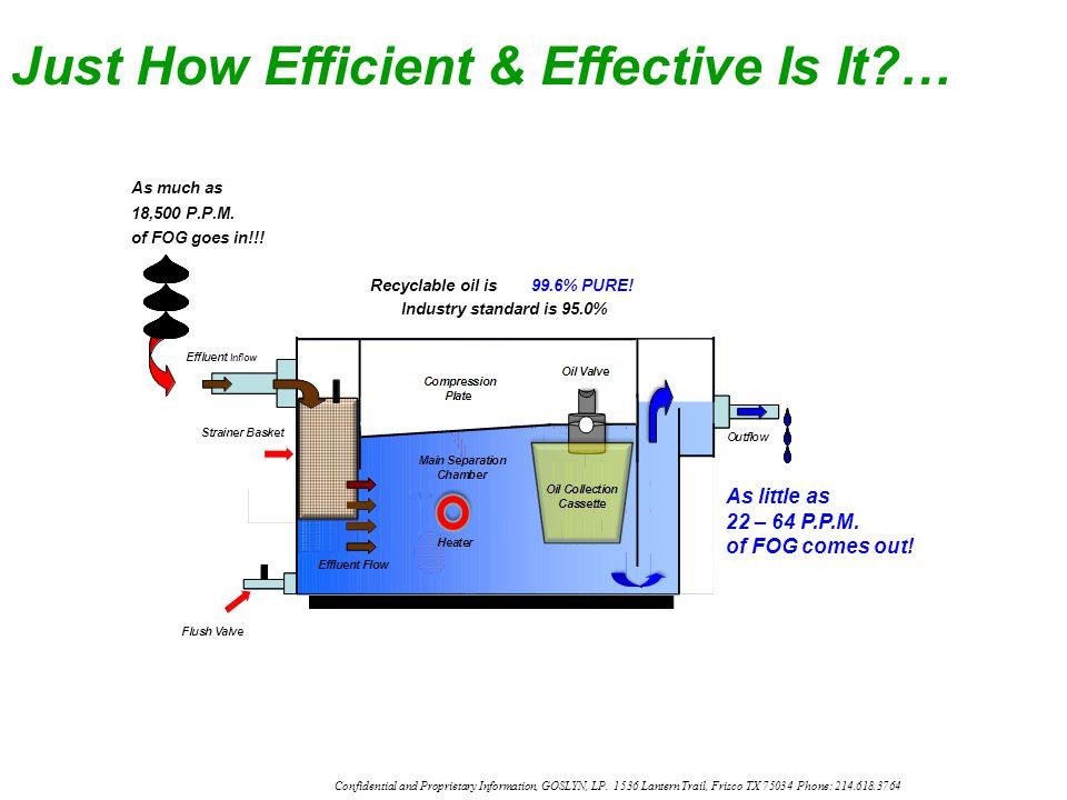 Just How Efficient & Effective Is It …