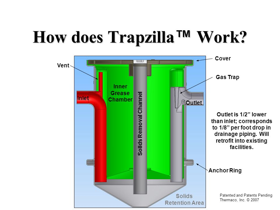 How does Trapzilla™ Work