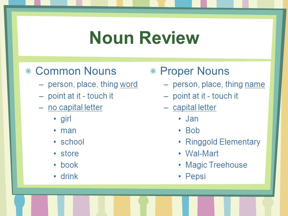 Noun Review Common Nouns Proper Nouns person, place, thing word