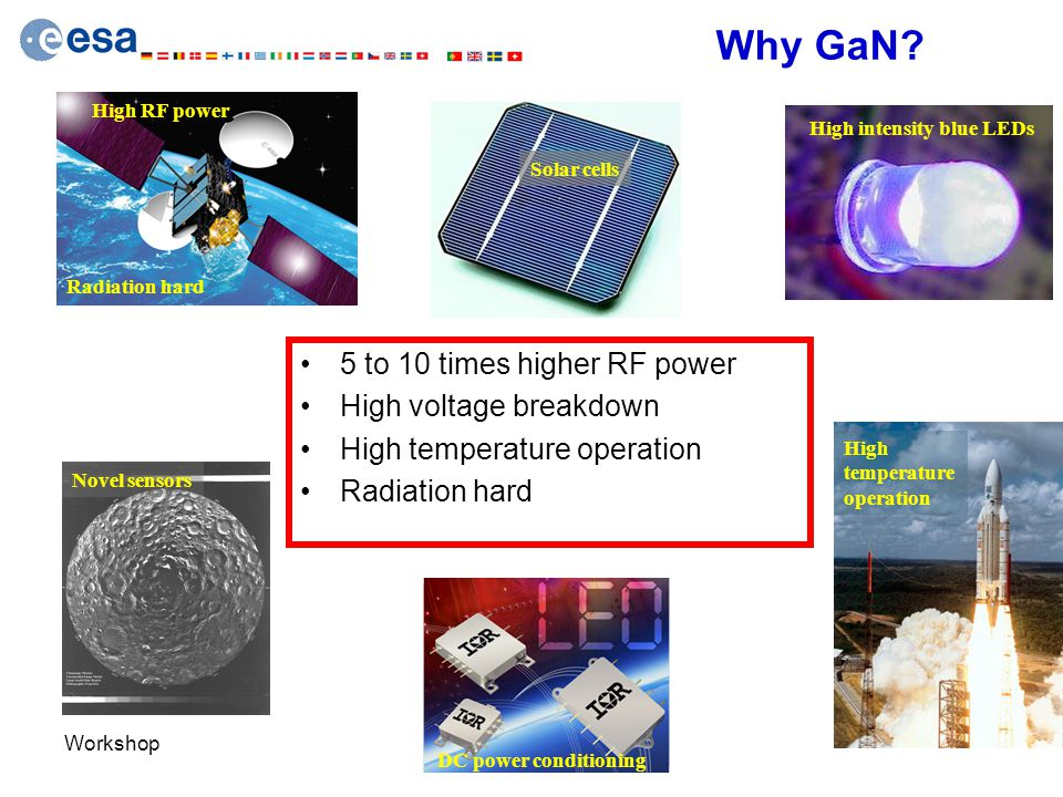 Why GaN 5 to 10 times higher RF power High voltage breakdown