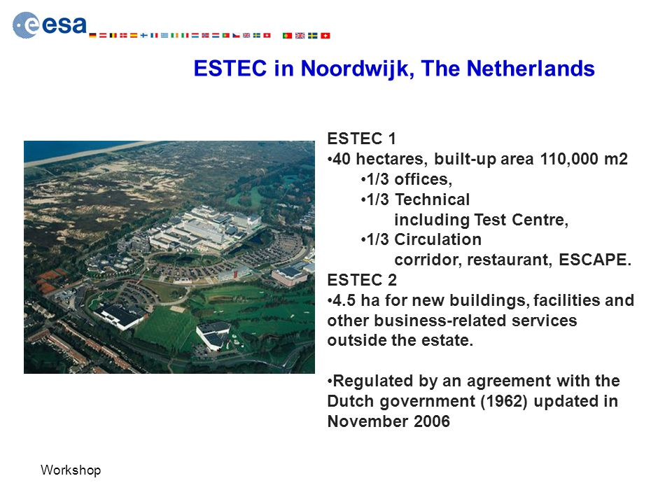 ESTEC in Noordwijk, The Netherlands
