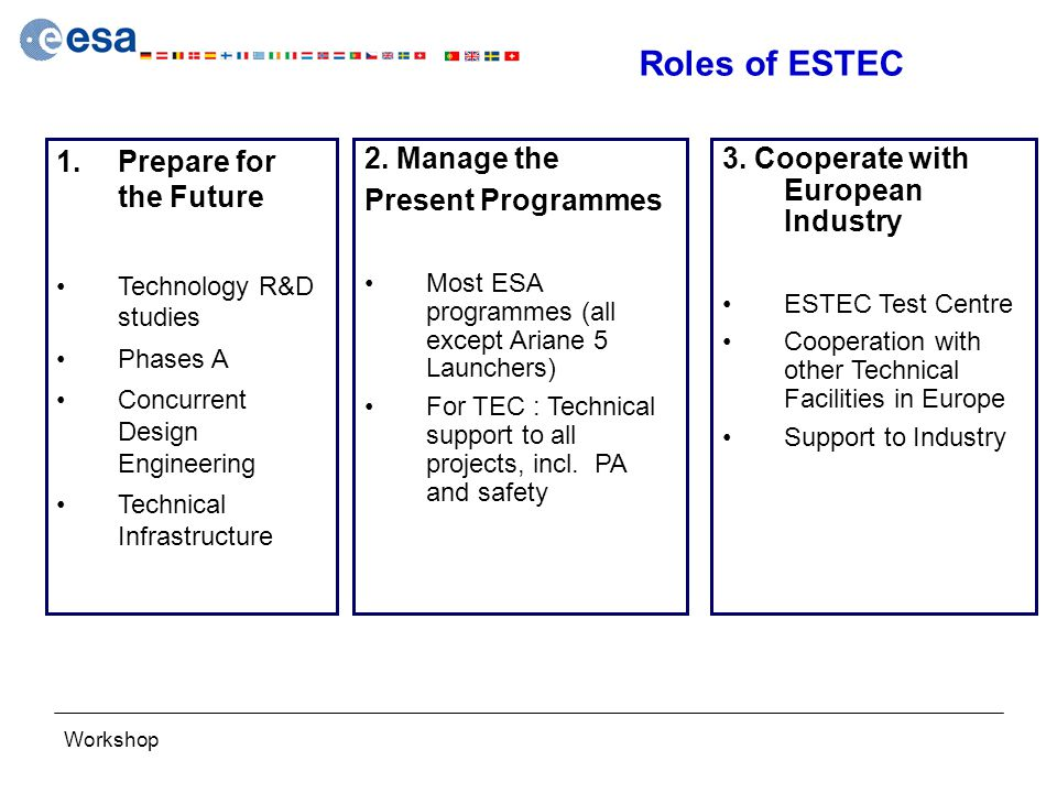 Roles of ESTEC Prepare for the Future 2. Manage the Present Programmes