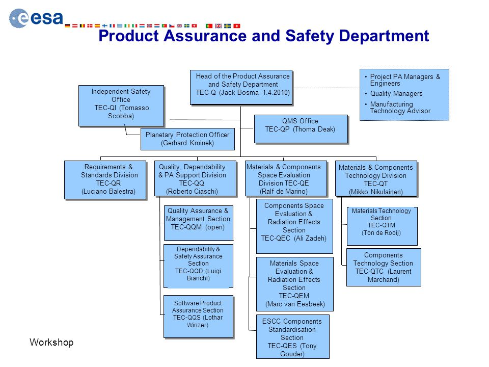 Product Assurance and Safety Department