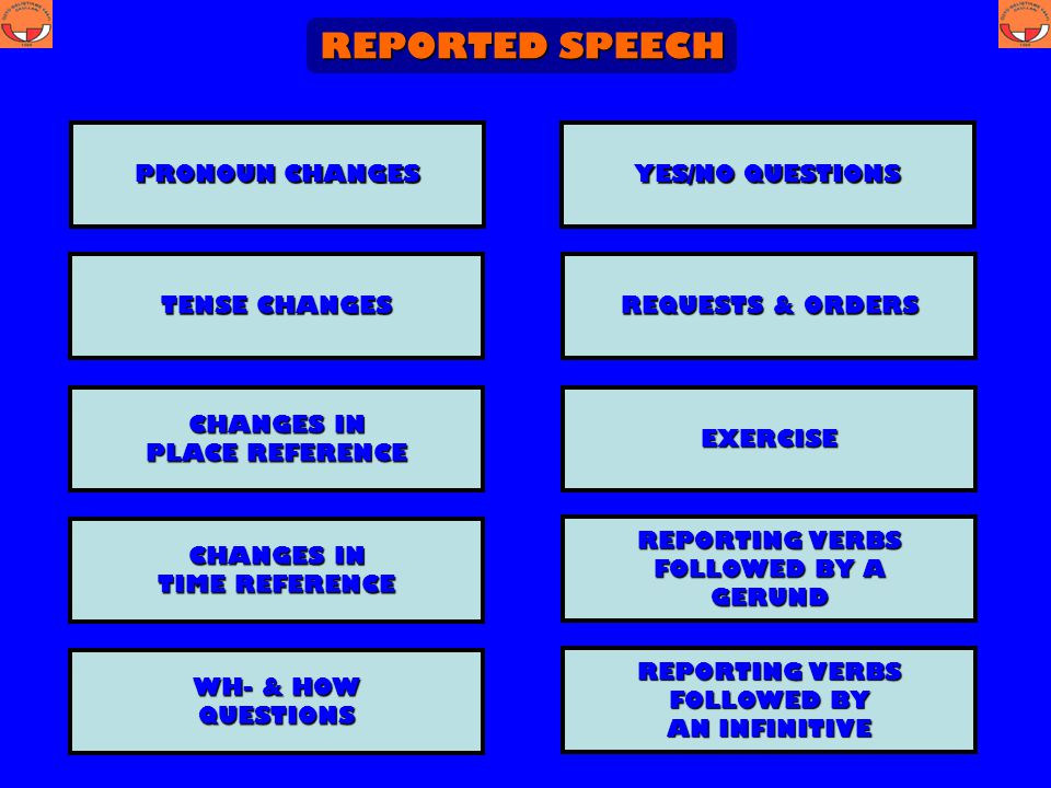 REPORTED SPEECH PRONOUN CHANGES YES/NO QUESTIONS TENSE CHANGES