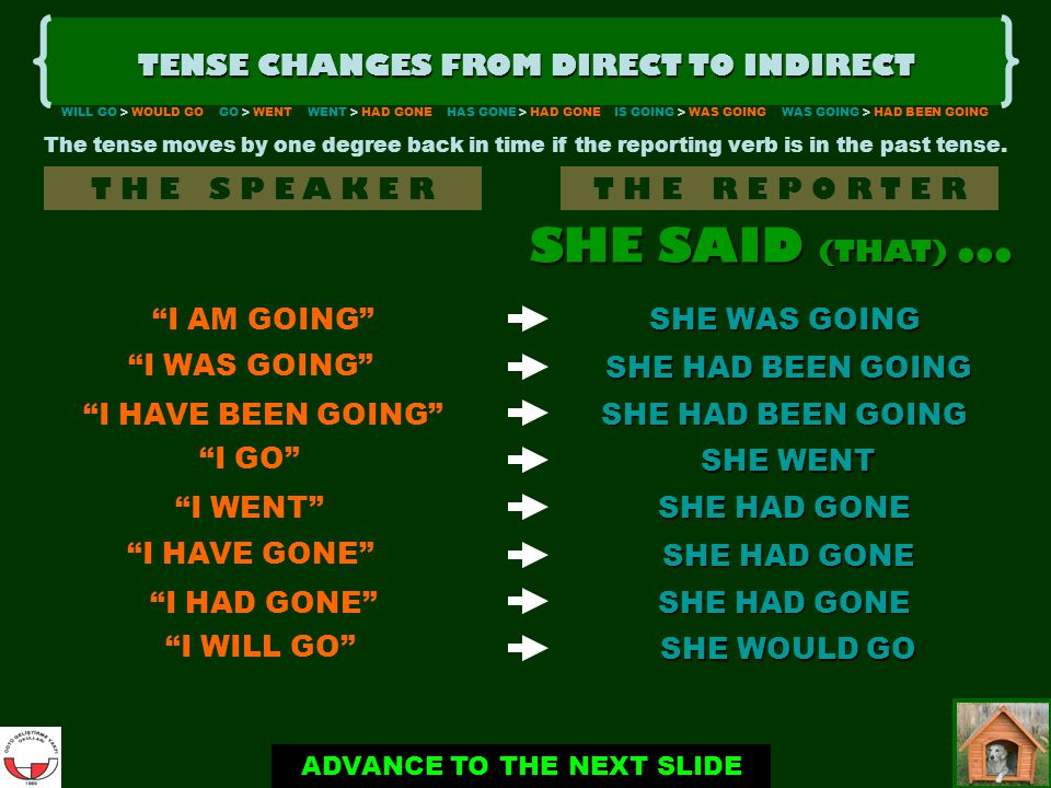 SHE SAID (THAT) ... TENSE CHANGES FROM DIRECT TO INDIRECT