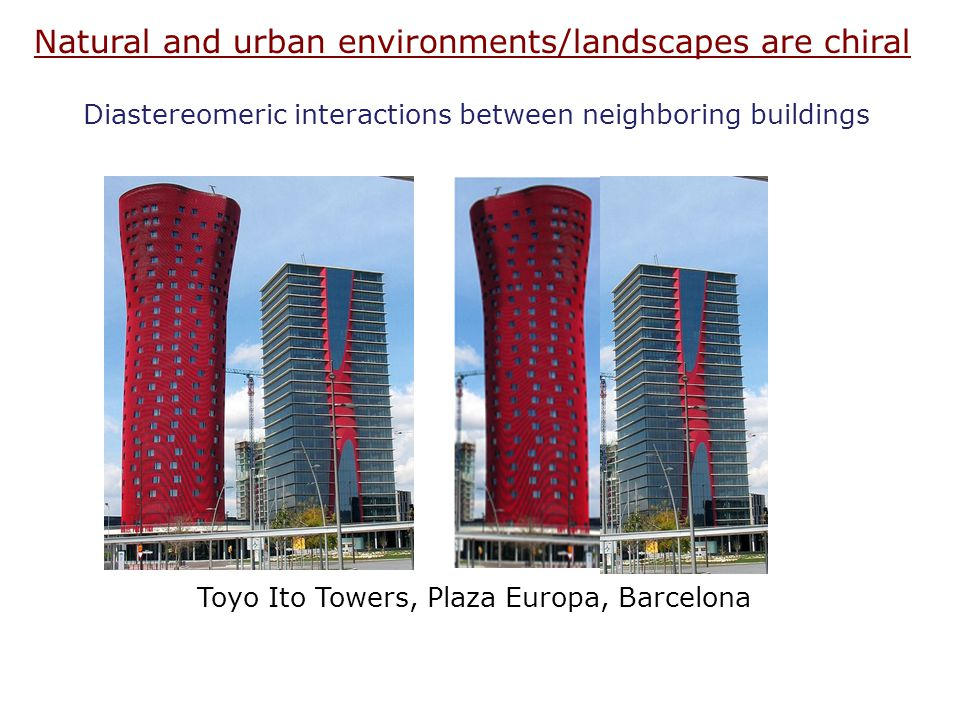 Natural and urban environments/landscapes are chiral