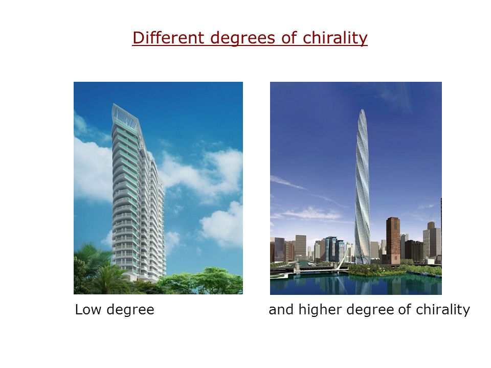 Different degrees of chirality