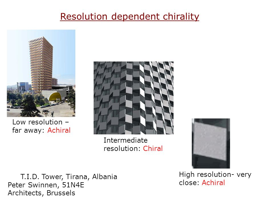 Resolution dependent chirality