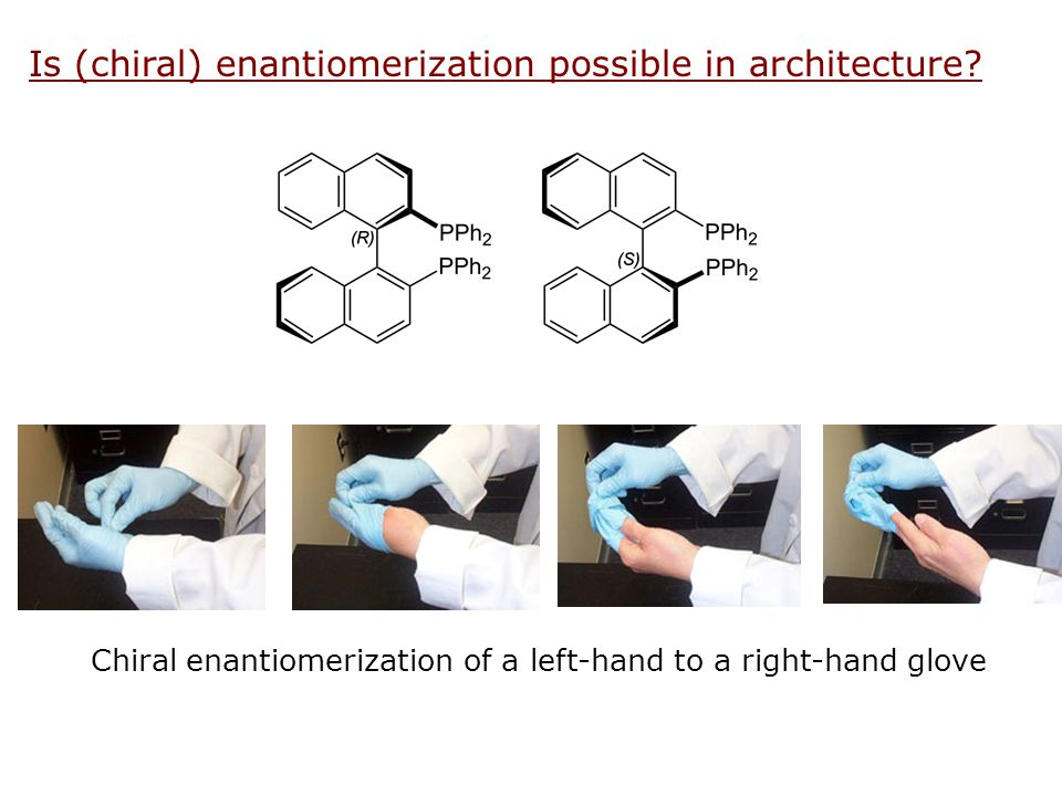 Is (chiral) enantiomerization possible in architecture
