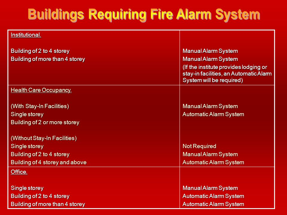 Buildings Requiring Fire Alarm System