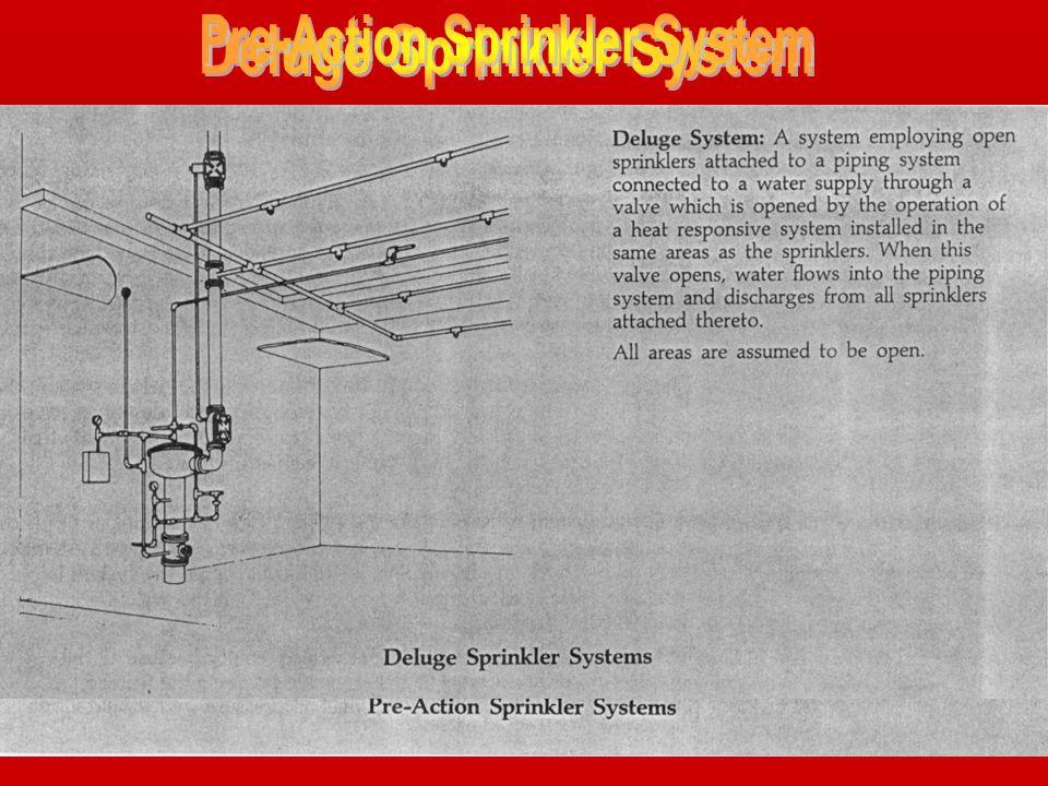 Pre-Action Sprinkler System Deluge Sprinkler System