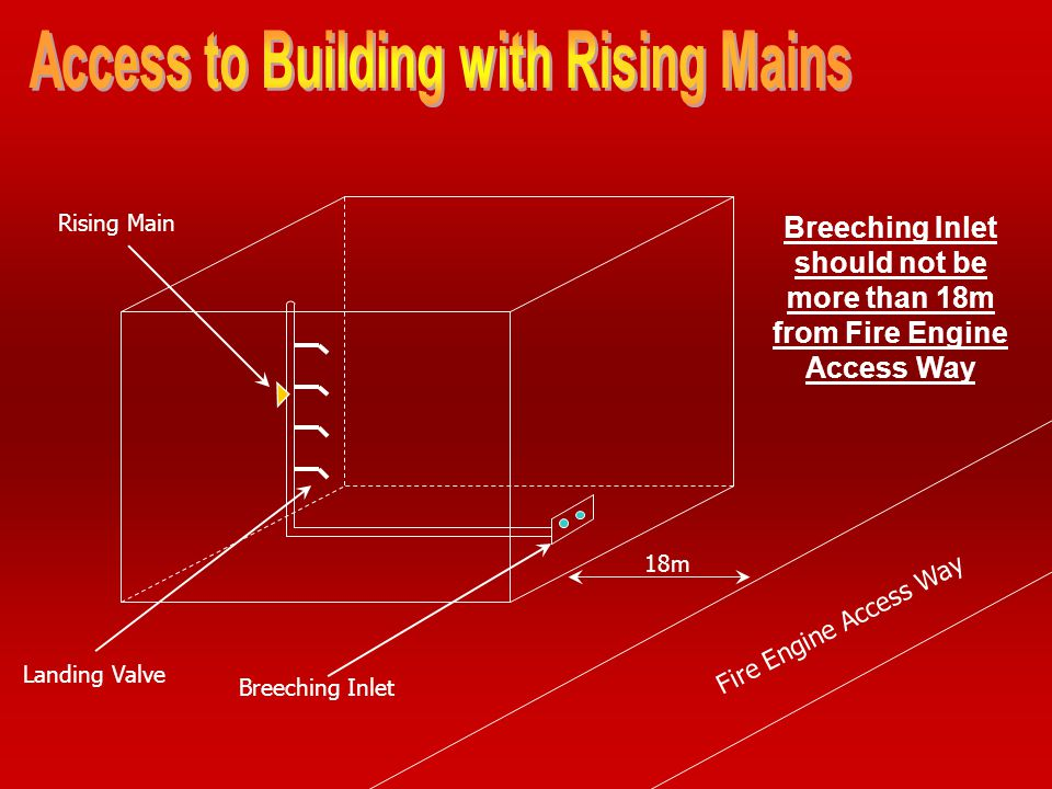 Access to Building with Rising Mains