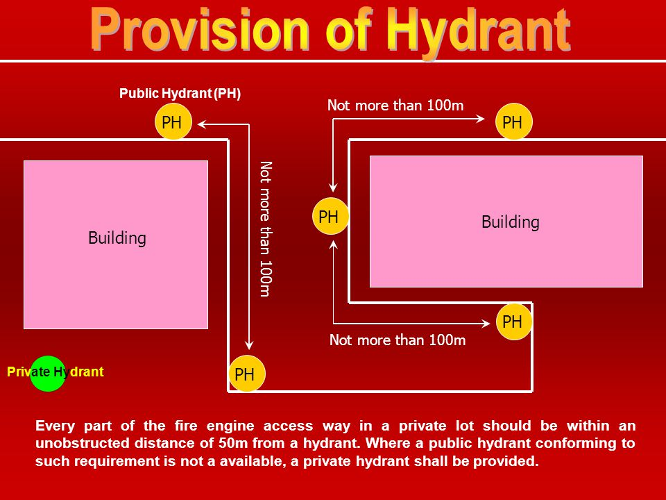 Provision of Hydrant Building Building PH Not more than 100m