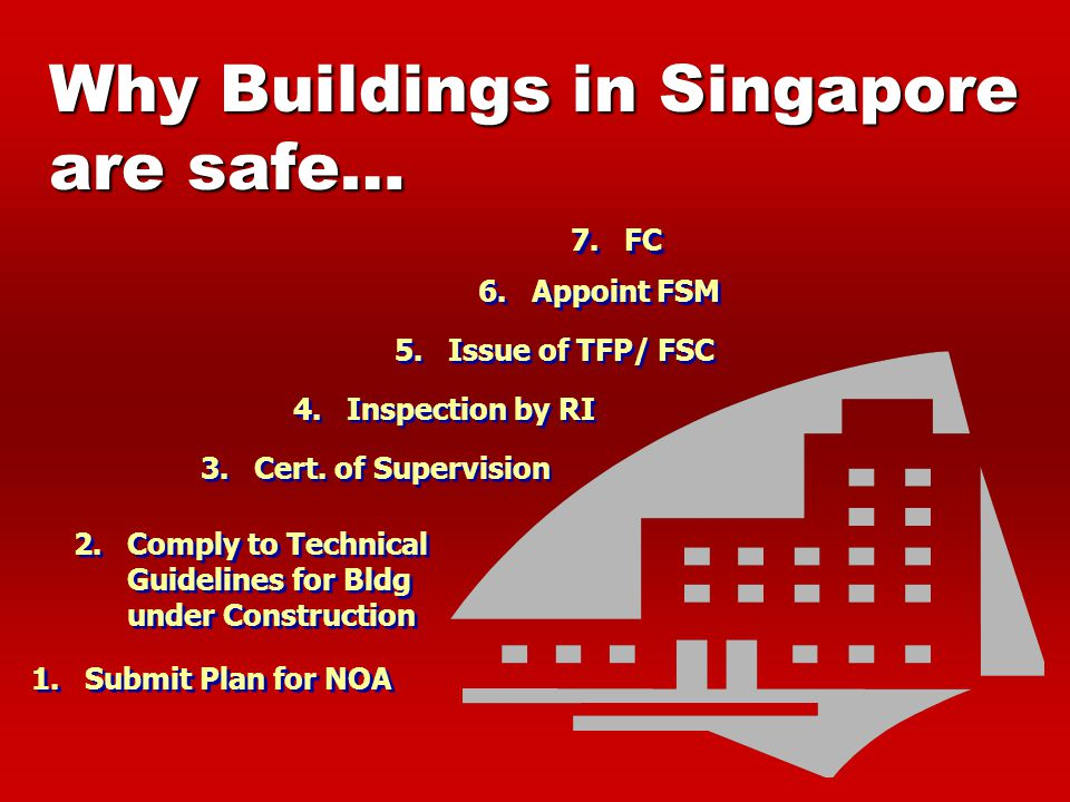 Why Buildings in Singapore are safe…