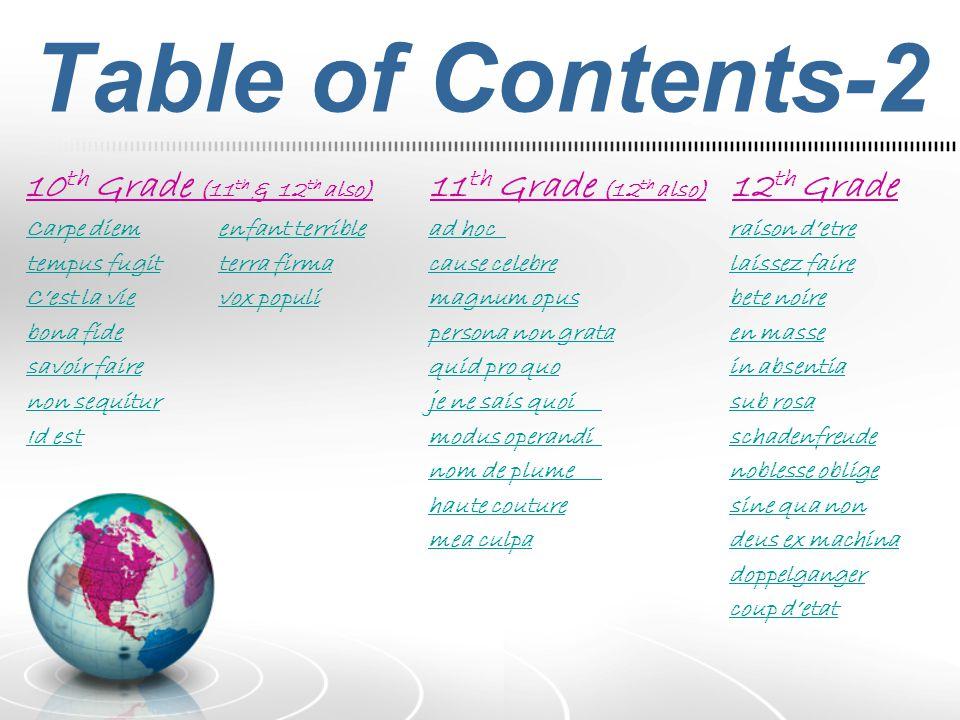 Table of Contents-2 10th Grade (11th & 12th also) 11th Grade (12th also) 12th Grade.