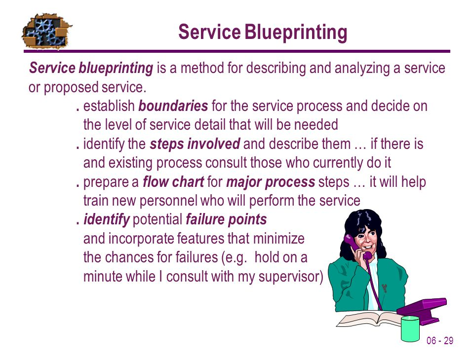 Service Blueprinting Service blueprinting is a method for describing and analyzing a service or proposed service.
