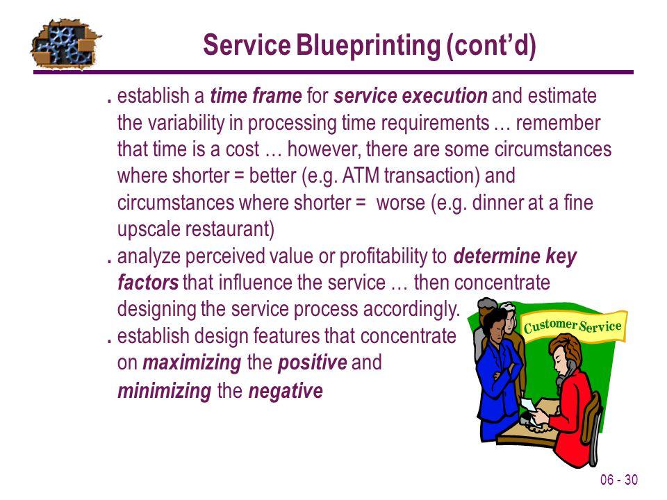 Service Blueprinting (cont'd)