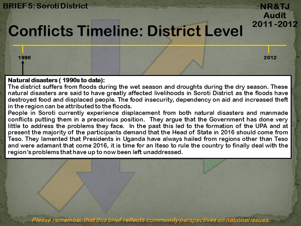 Conflicts Timeline: District Level
