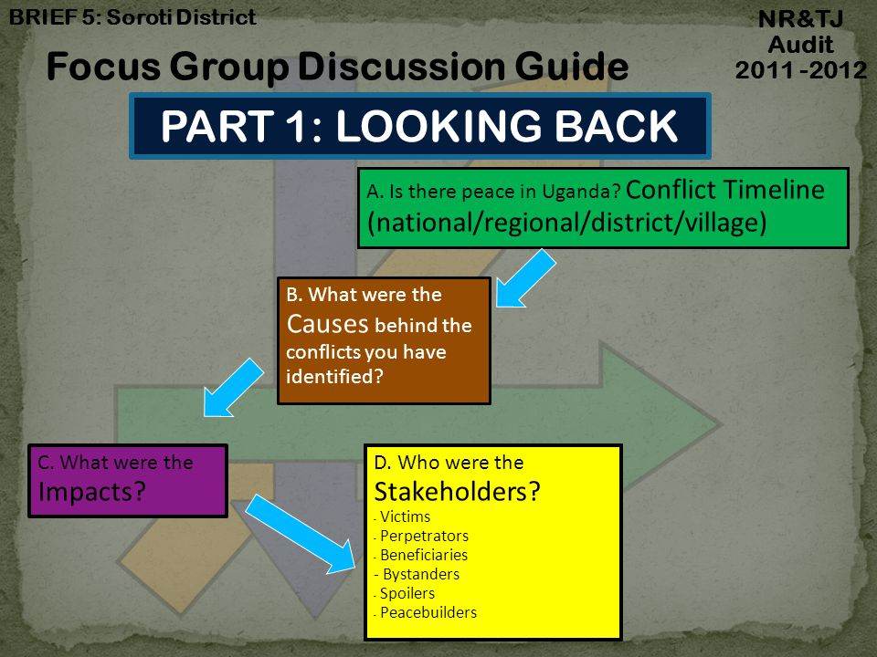 PART 1: LOOKING BACK Focus Group Discussion Guide NR&TJ Audit