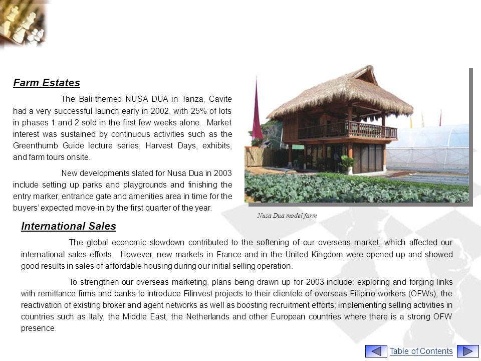 Farm Estates International Sales