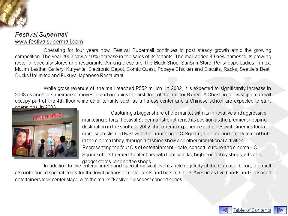 Festival Supermall www.festivalsupermall.com