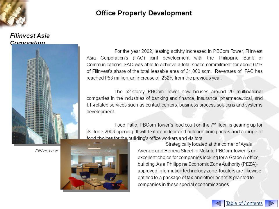 Office Property Development